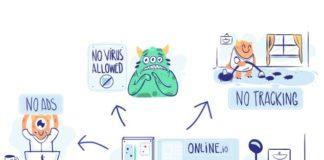 Online.io ICO