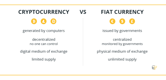 How Cryptocurrency Prices Work Explained The Bitcoin News