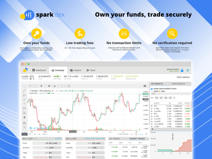 can you buy spark cryptocurrency