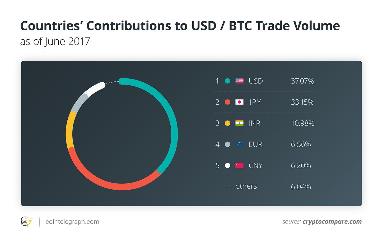 bitcoin atm operators