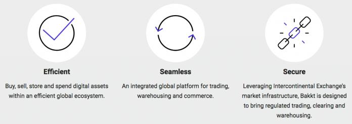 Bakkt: A Global Ecosystem for Regulated Digital Assets