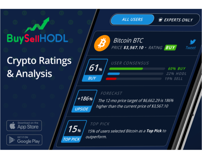 BuySellHODL Launches First Of Its Kind Cryptocurrency Ratings & Price Targets