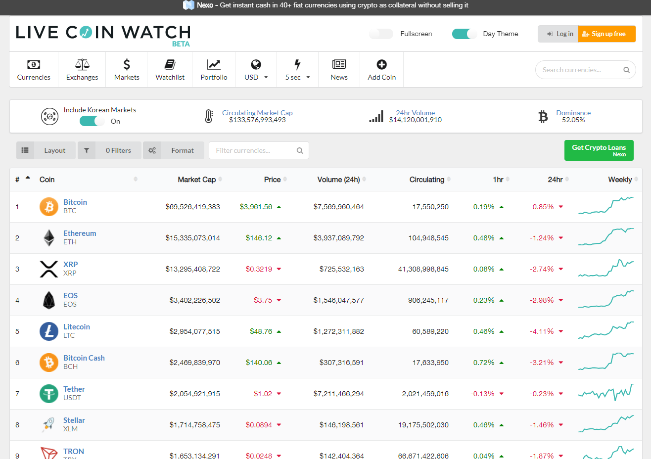 LiveCoinWatch