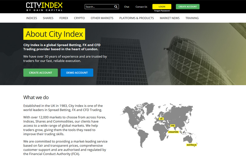 About City Index