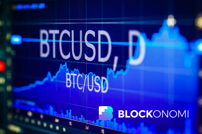 Bitcoin Price Prediction: Breakout Could Take us Past $4200