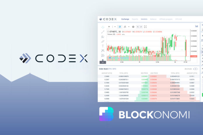 What is CODEX Exchange? Complete Beginner's Guide