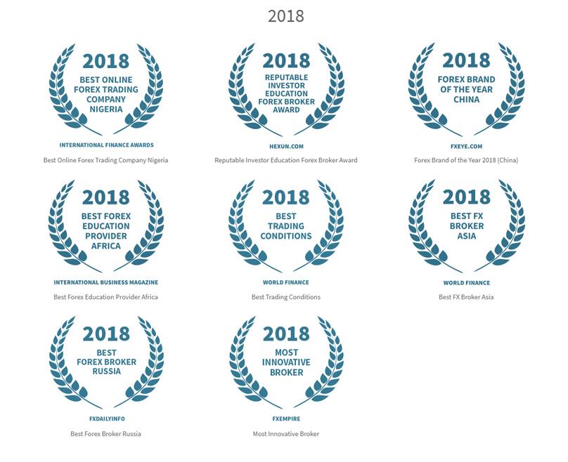 FXTM Awards