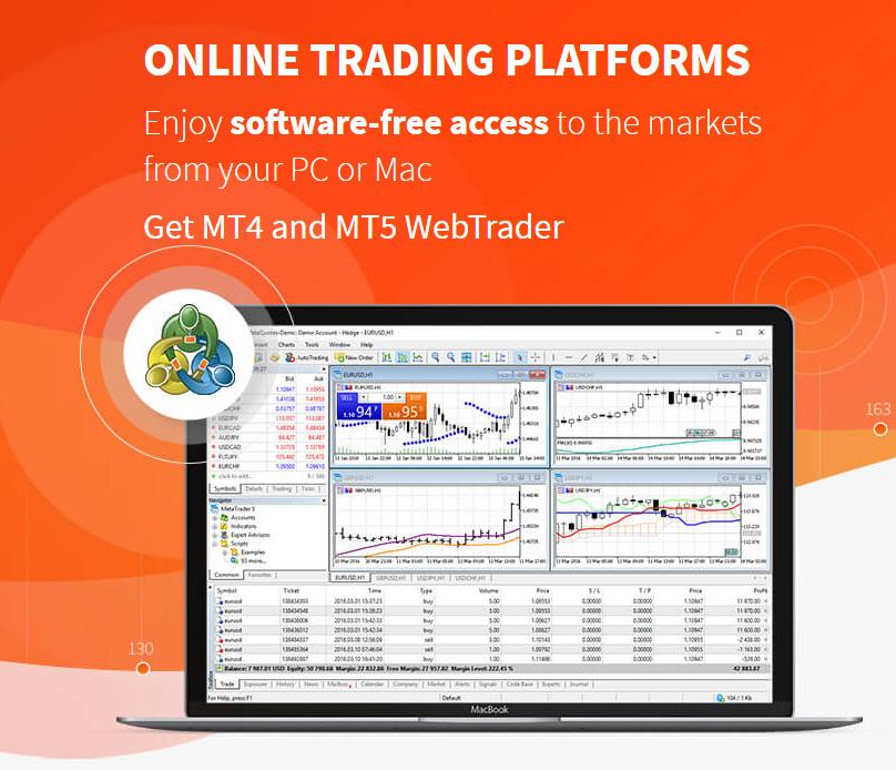 FXTM Trading Platforms