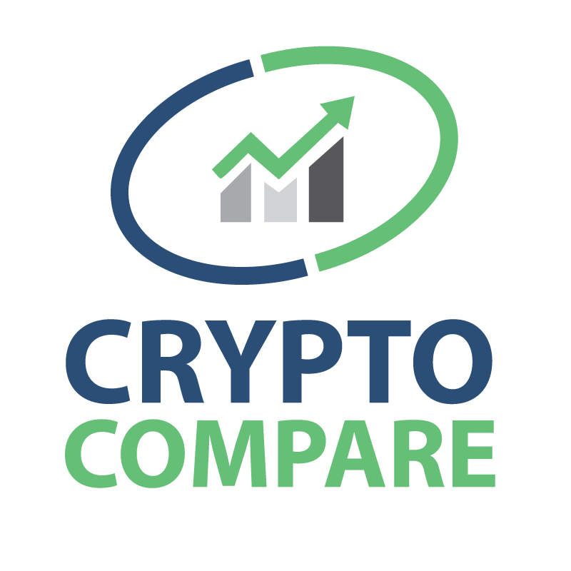 CryptoCompare BitMEX