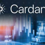 Cardano (ADA) Price Prediction | August 2019