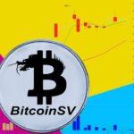 Huobi Will Add Bitcoin SV (BSV) Contracts to Its Derivative Market