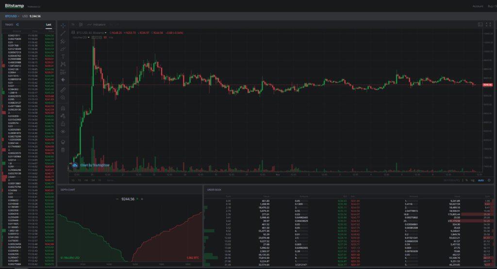 Bitstamp Tradeview