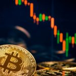 Bitcoin (BTC) Price Prediction and Analysis in December 2019