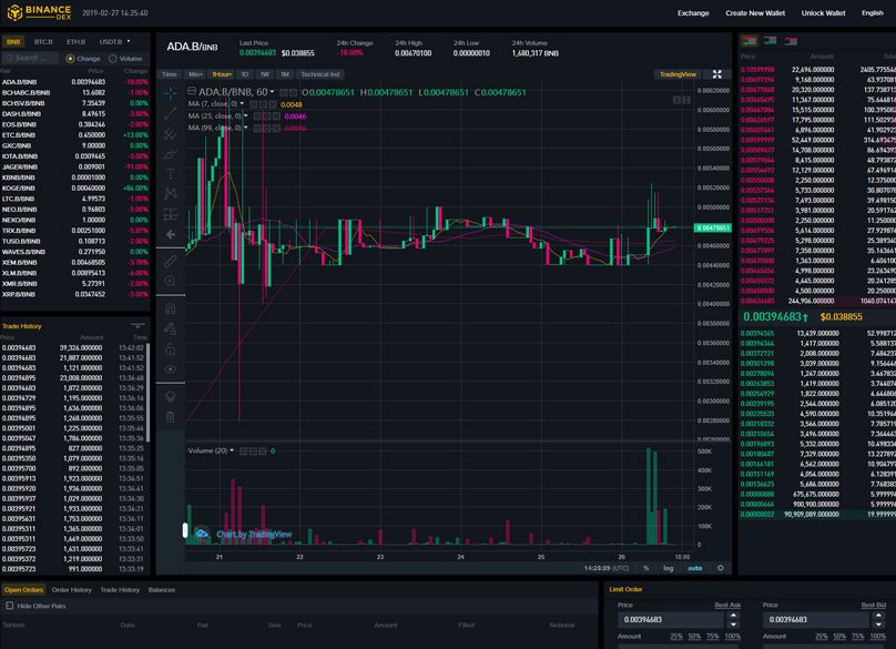 Binance DEX Trading Screen