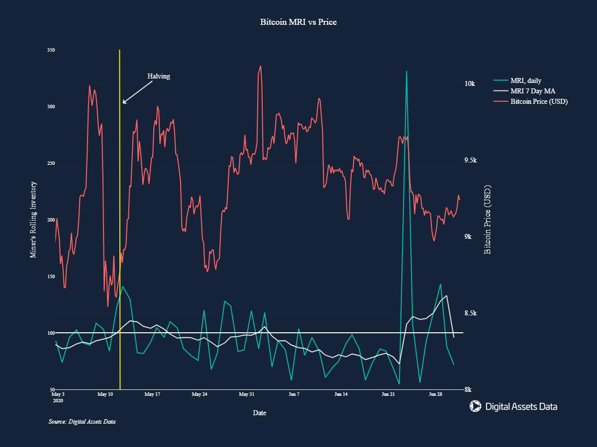 bitcoin, Cae el precio de Bitcoin y se sospecha que estos son los responsables, Criptomonedas e ICOs