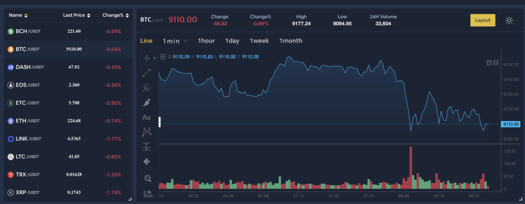 bityard-trading-interface